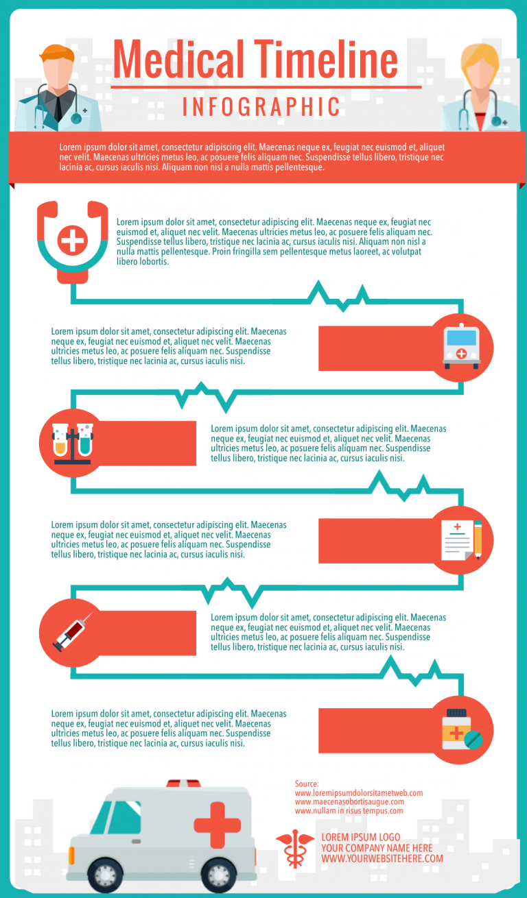 Medical Timeline Infographic Template