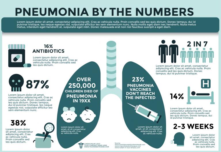 Pneumonia Disease Infographic Template