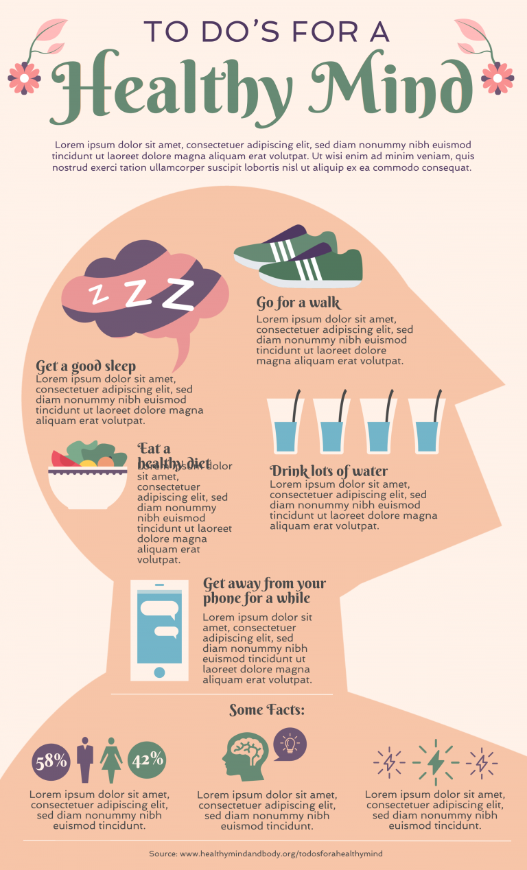 healthy mind infographic
