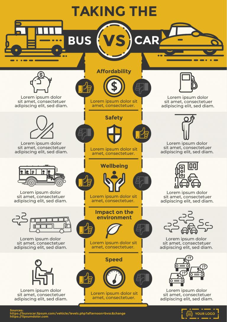 Bus vs Car comparison infographic template