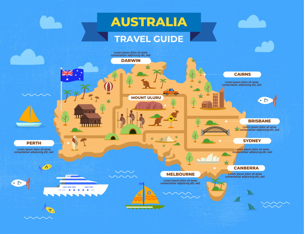 australia travel guide infographic