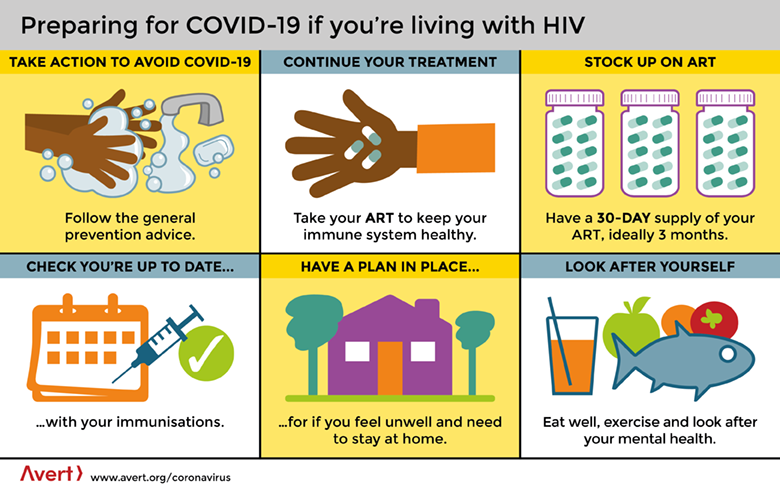 an infographic for patients with HIV and how they can adjust to the new normal brought about by the coronavirus