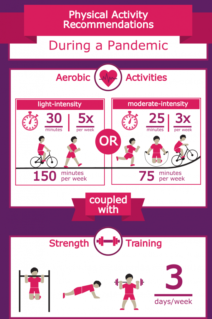 an infographic template about exercise recommendations during a pandemic
