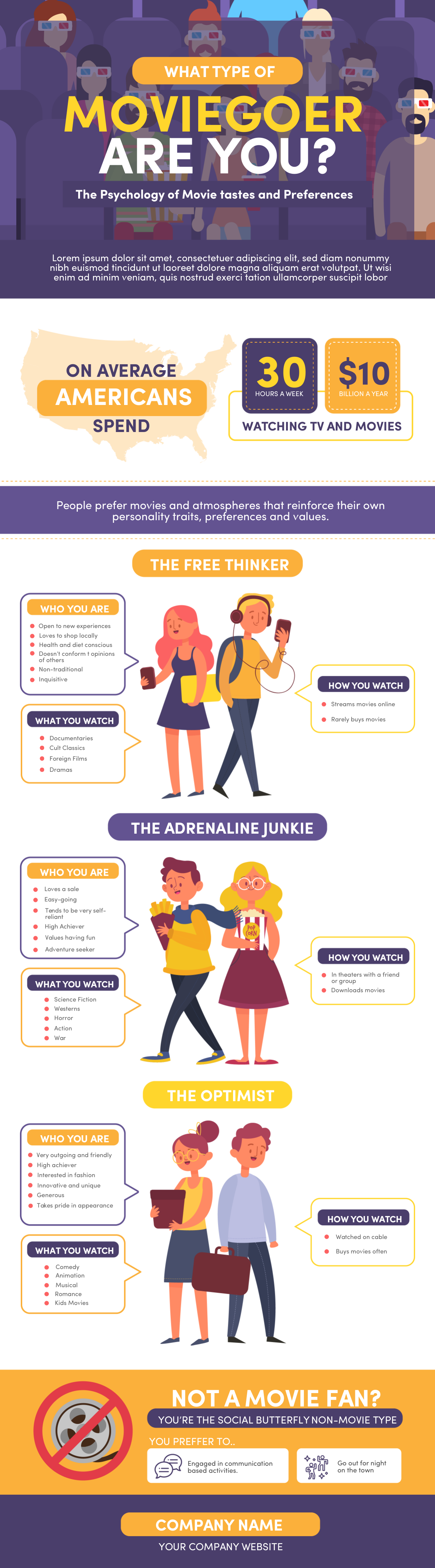 what type of moviegoer are you infographic