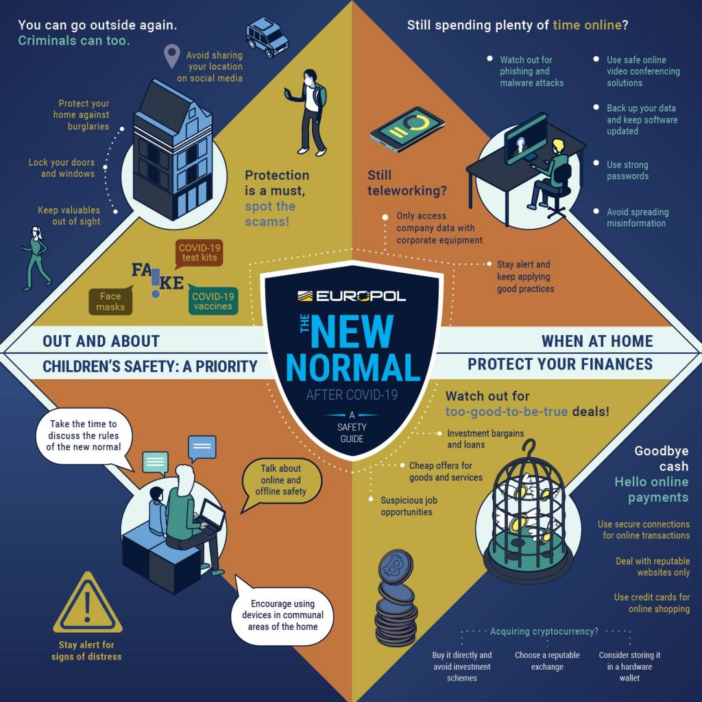 An infographic by the Europol on how to ensure home safety during the new normal