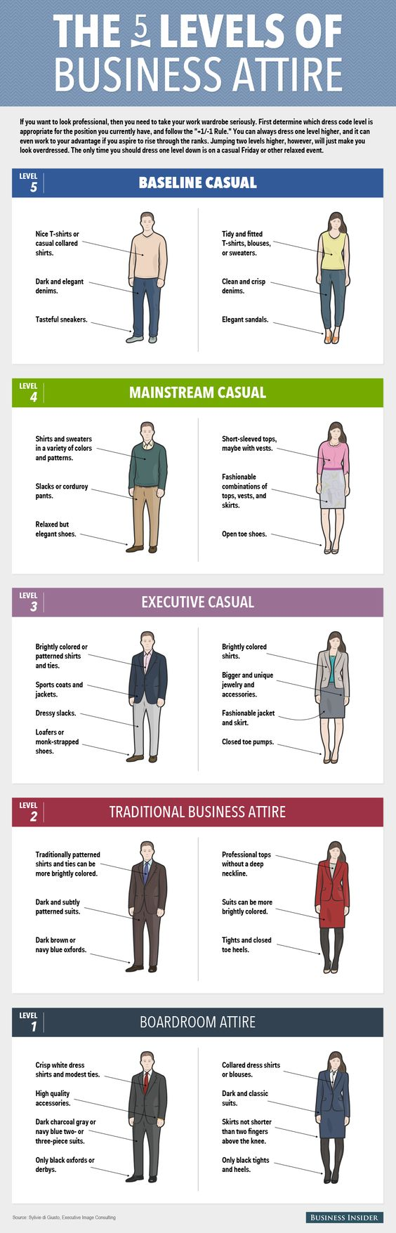 5 types of business attire infographic