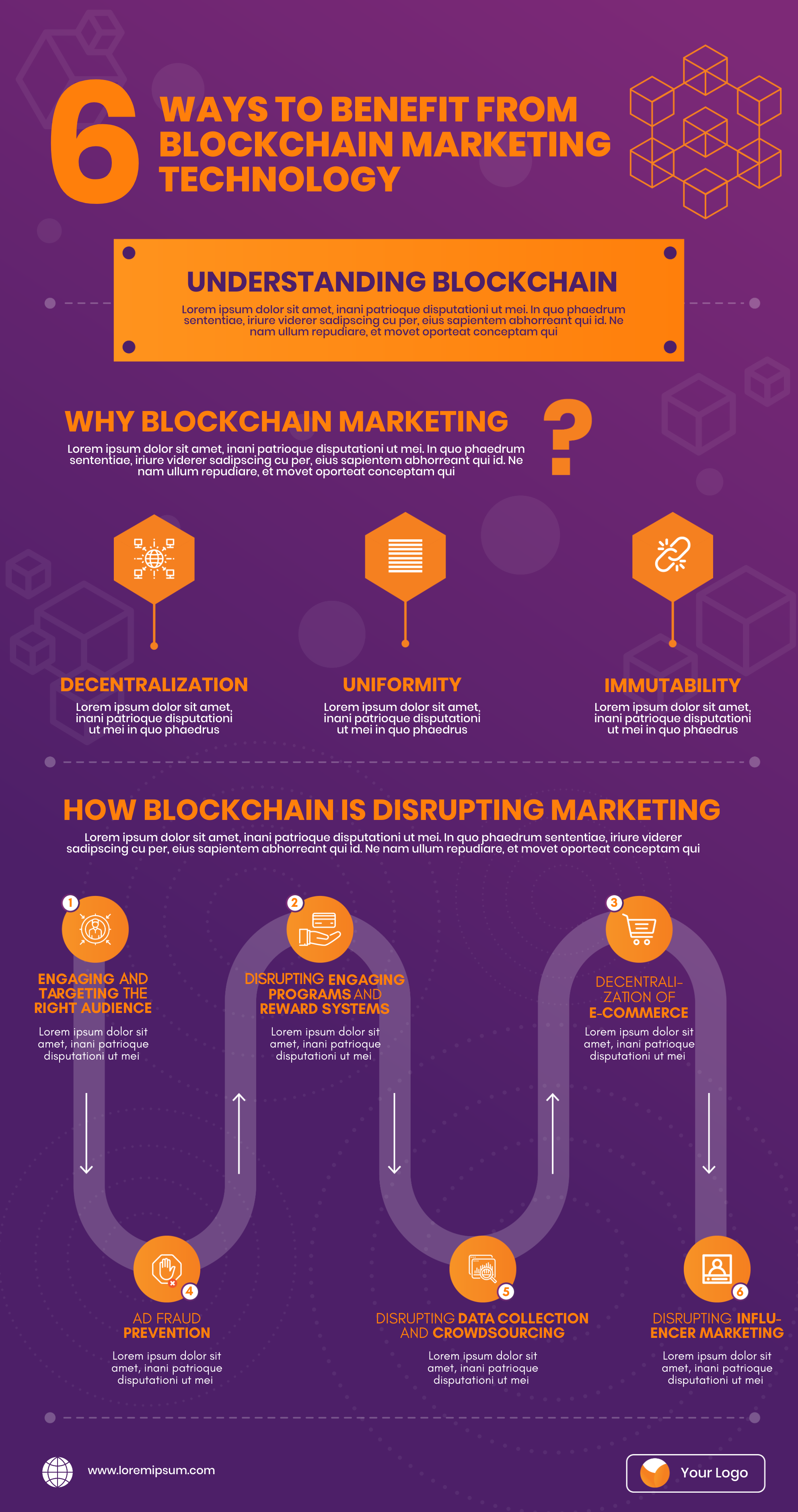 an infographic about blockchain marketing