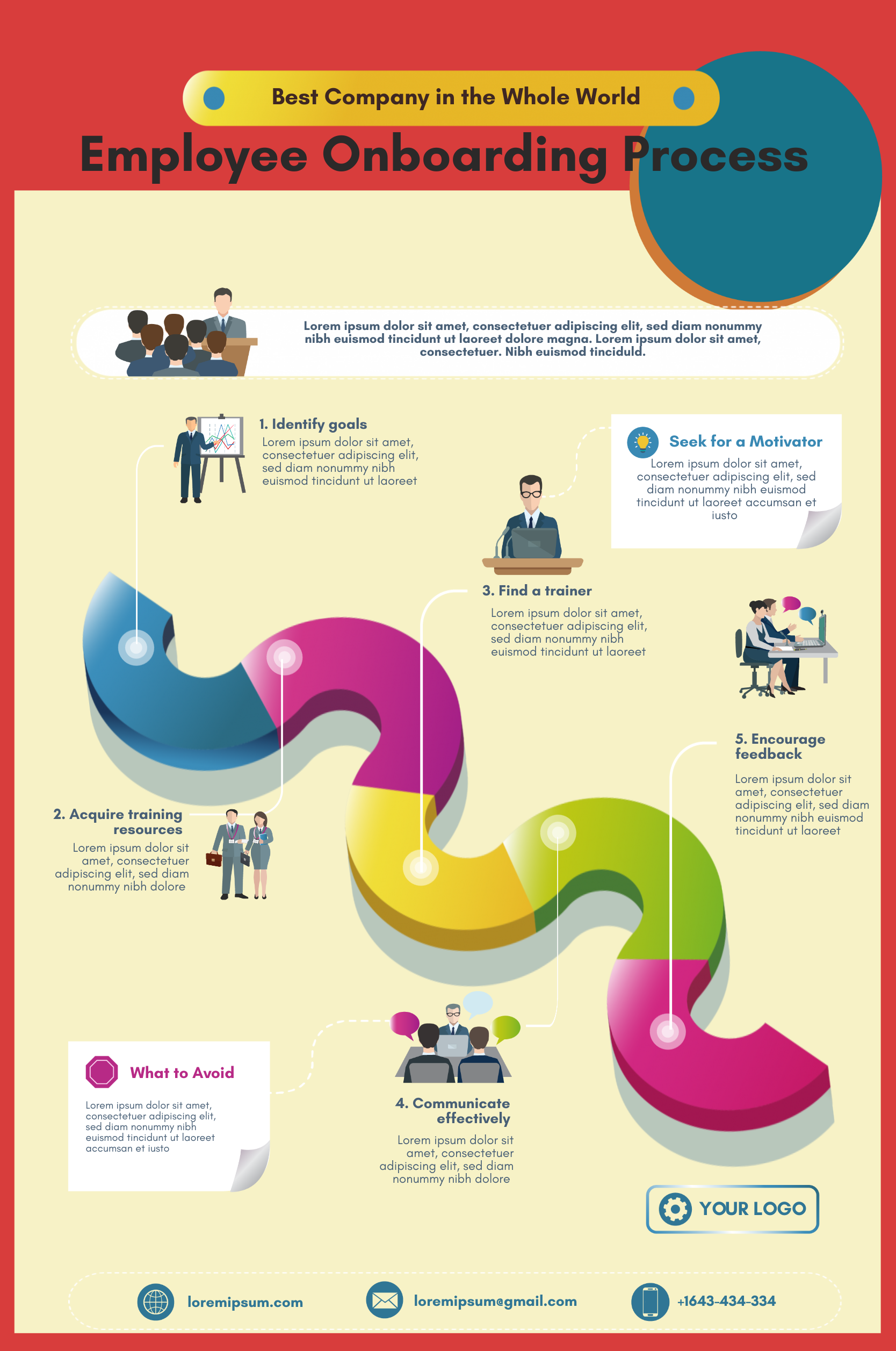 an infographic about the employee onboarding process