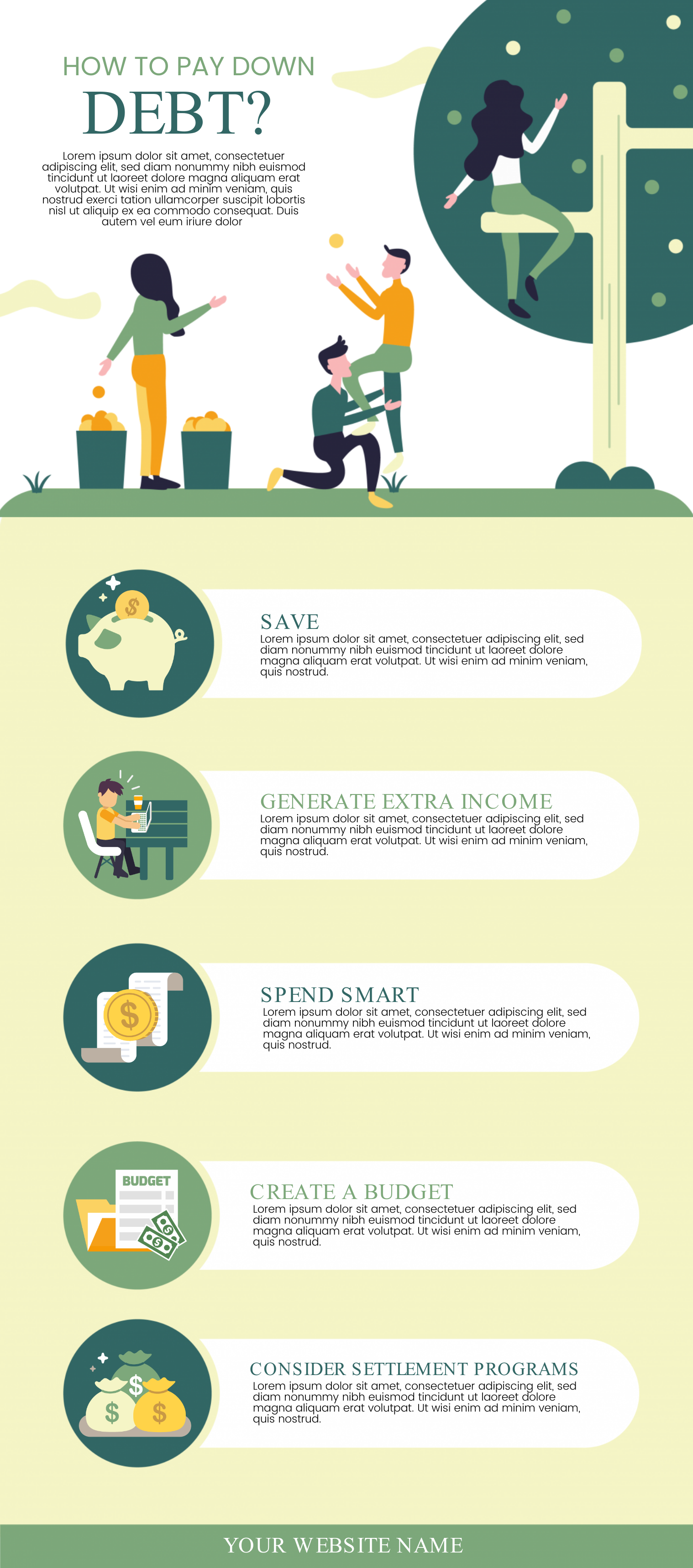 an infographic with steps on how to get rid of debt