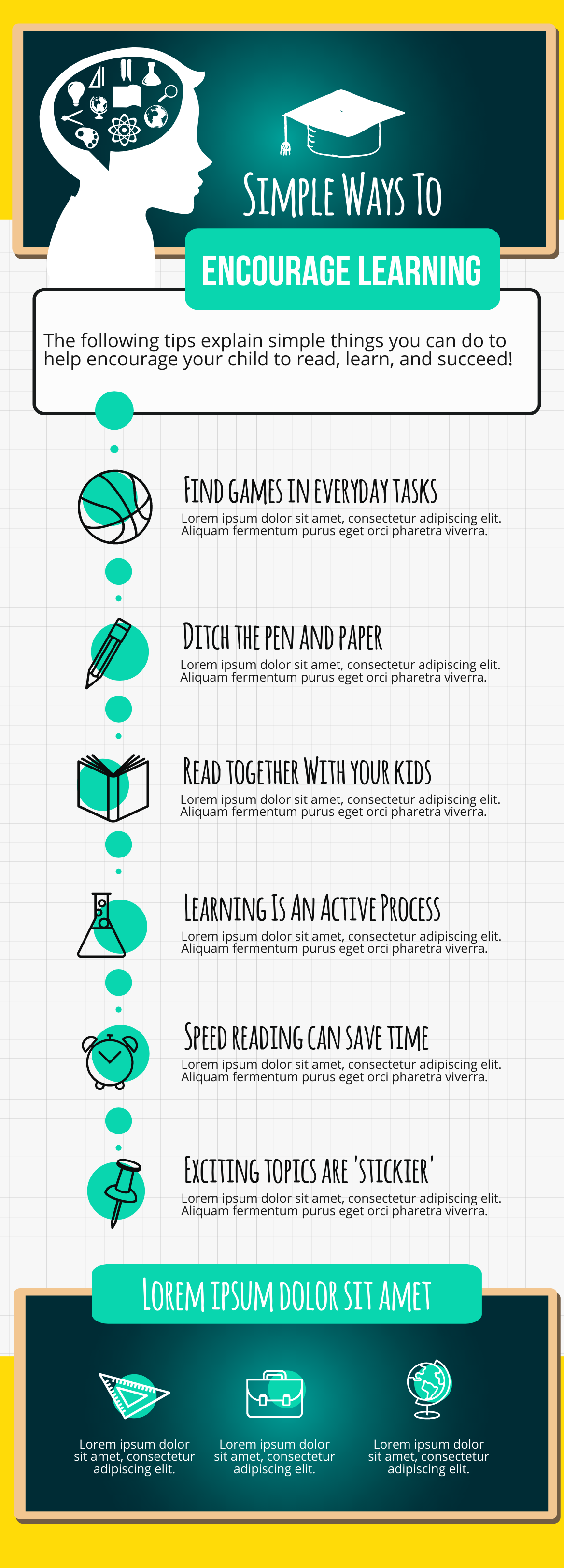 Learning infographic template