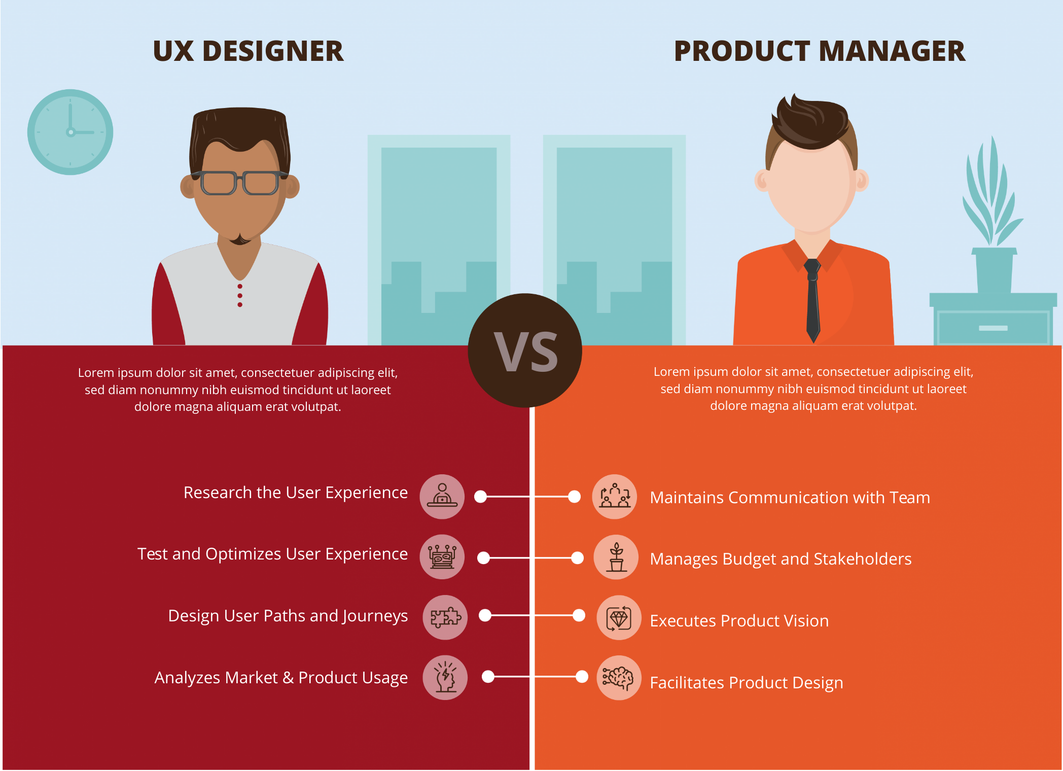 an infographic comparing the role of a ux designer and a product manager