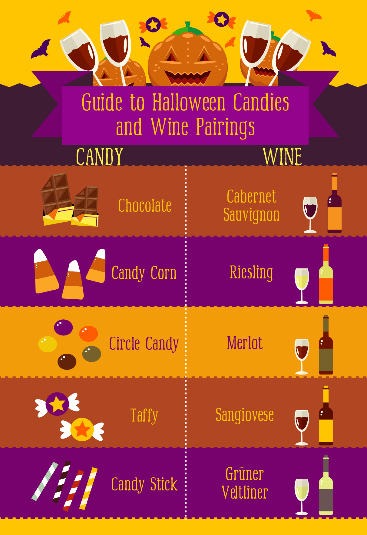 Halloween candy and wine pairings infographic