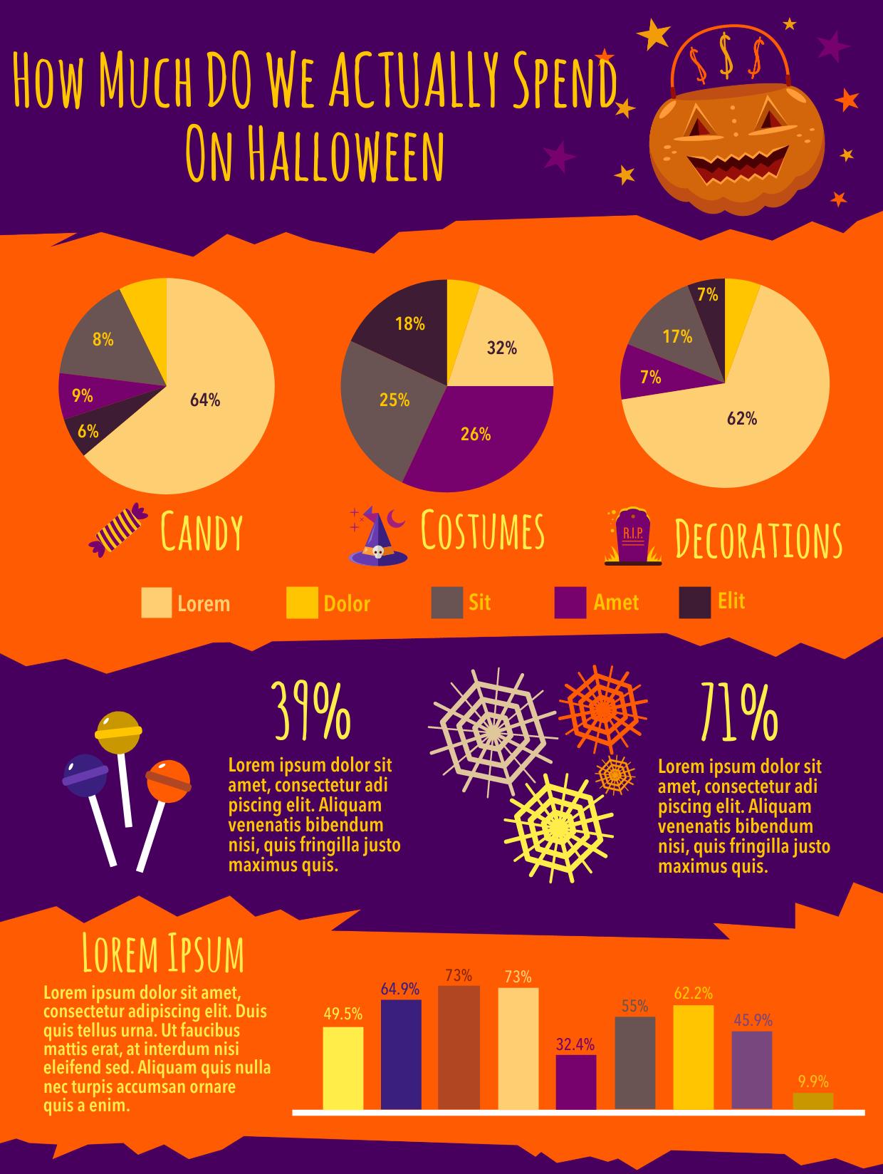 Halloween spending infographic template
