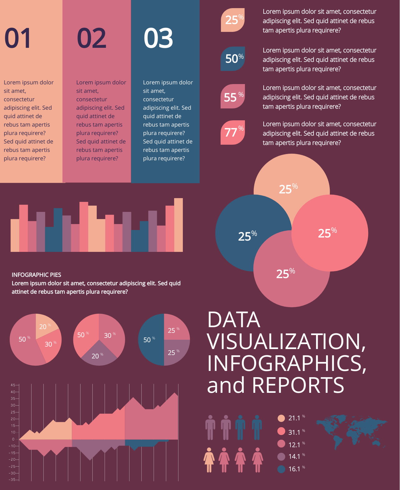 An infographic template filled with charts, graphs, and pictograms
