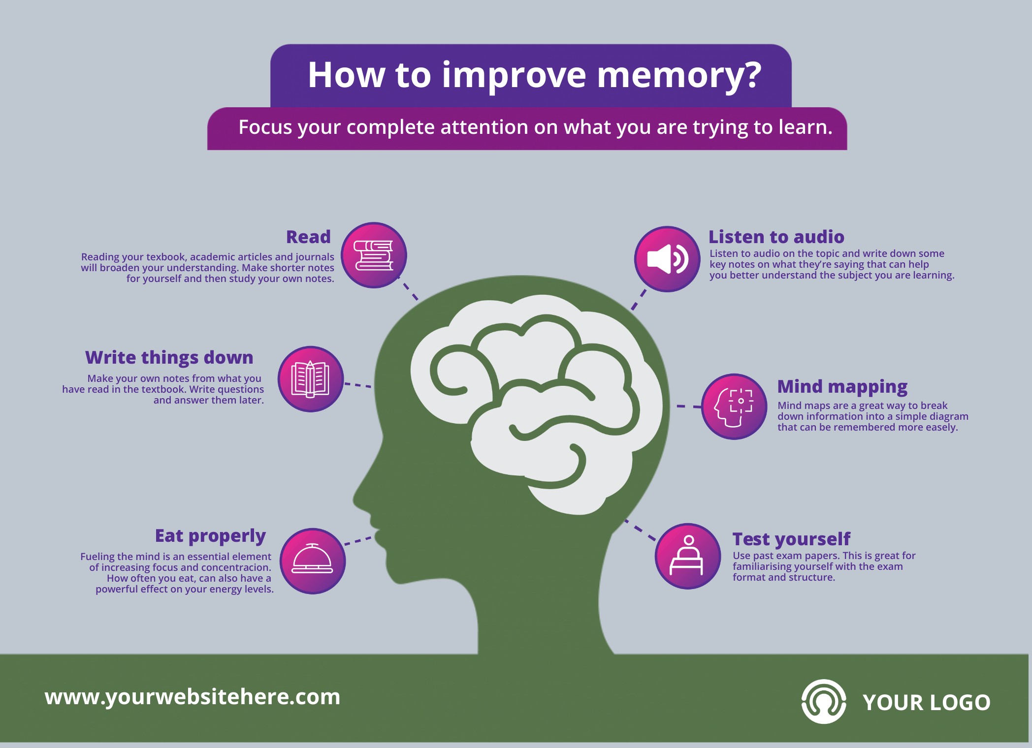 an infographic on how to improve memory which might prove useful during a presentation on the subject