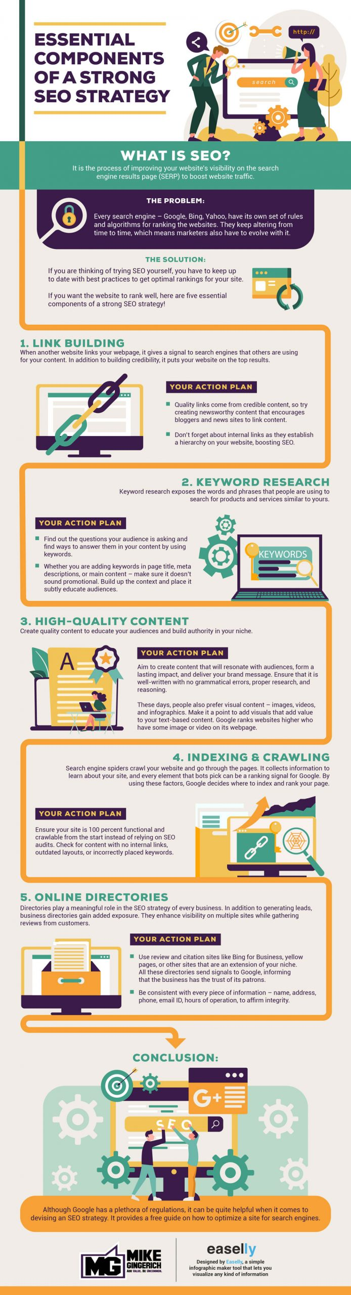 An infographic on the essential components of a strong SEO strategy