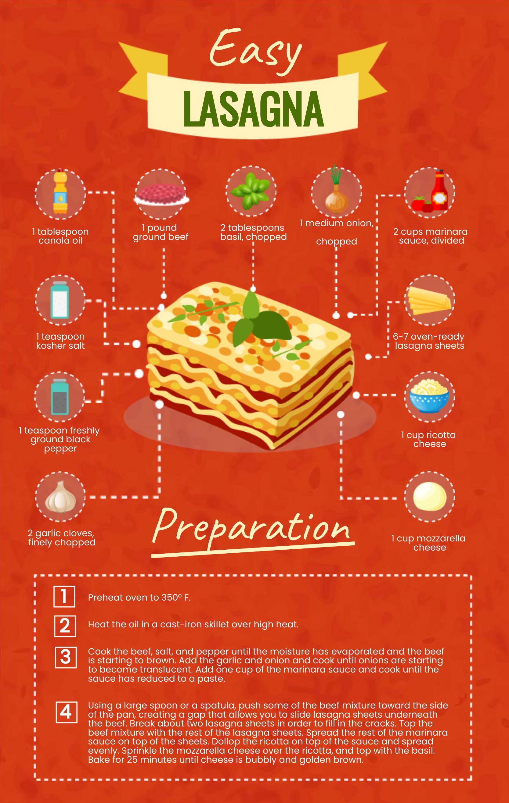 Easy lasagna infographic