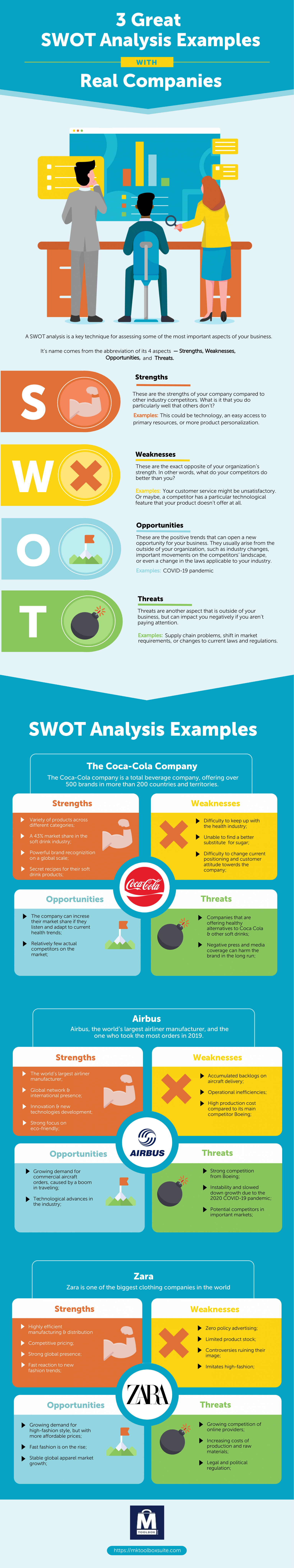 SWOT analysis infographic