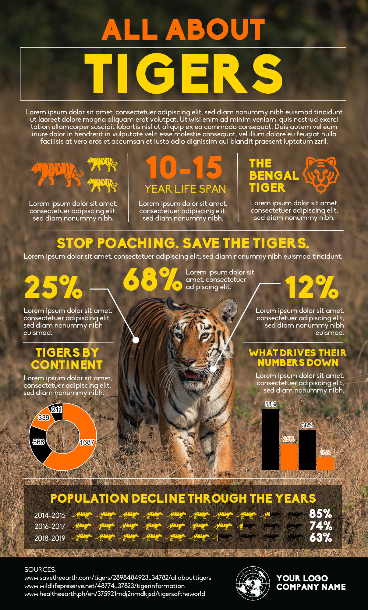 an infographic about tigers