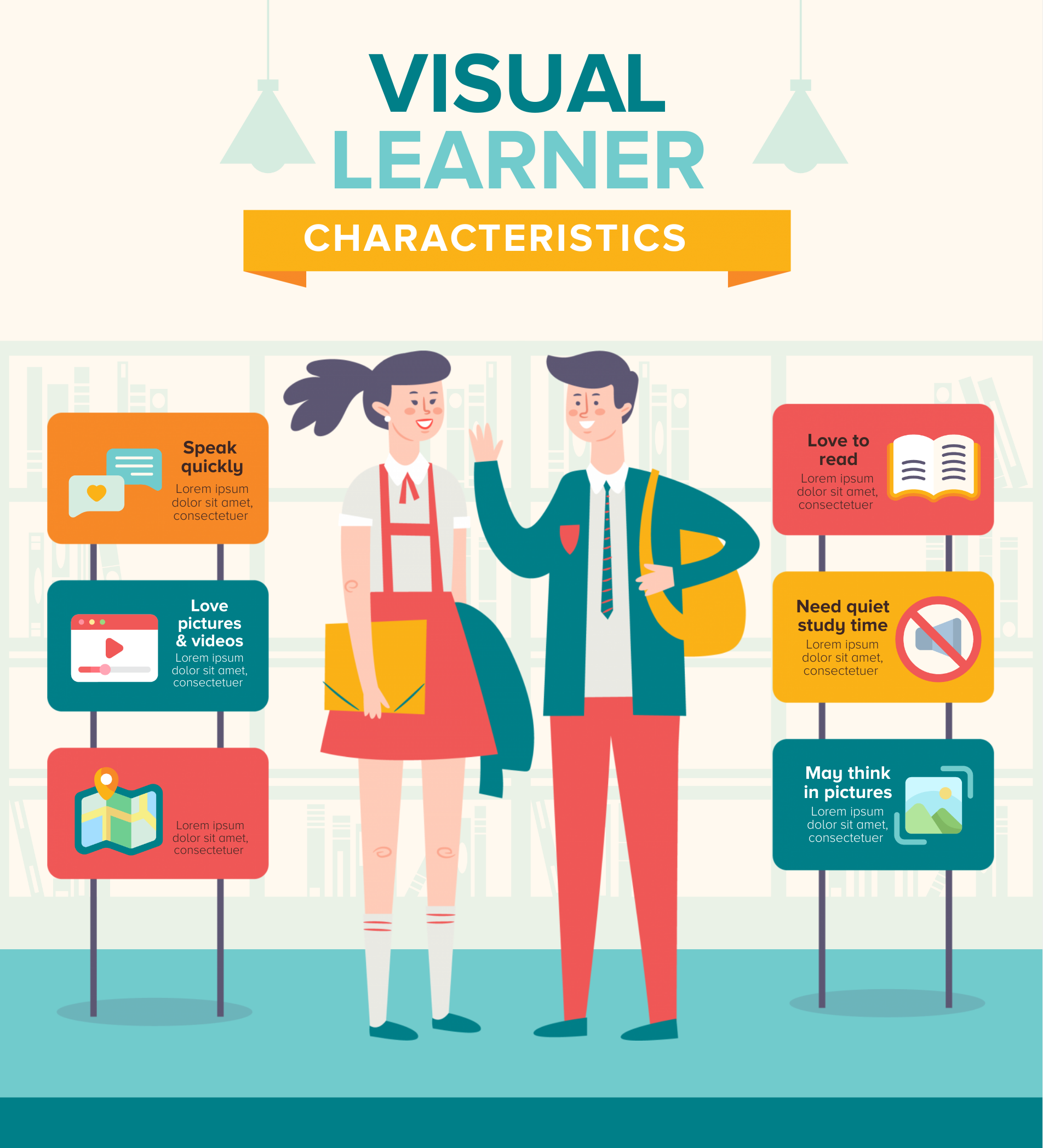 an infographic about visual learners
