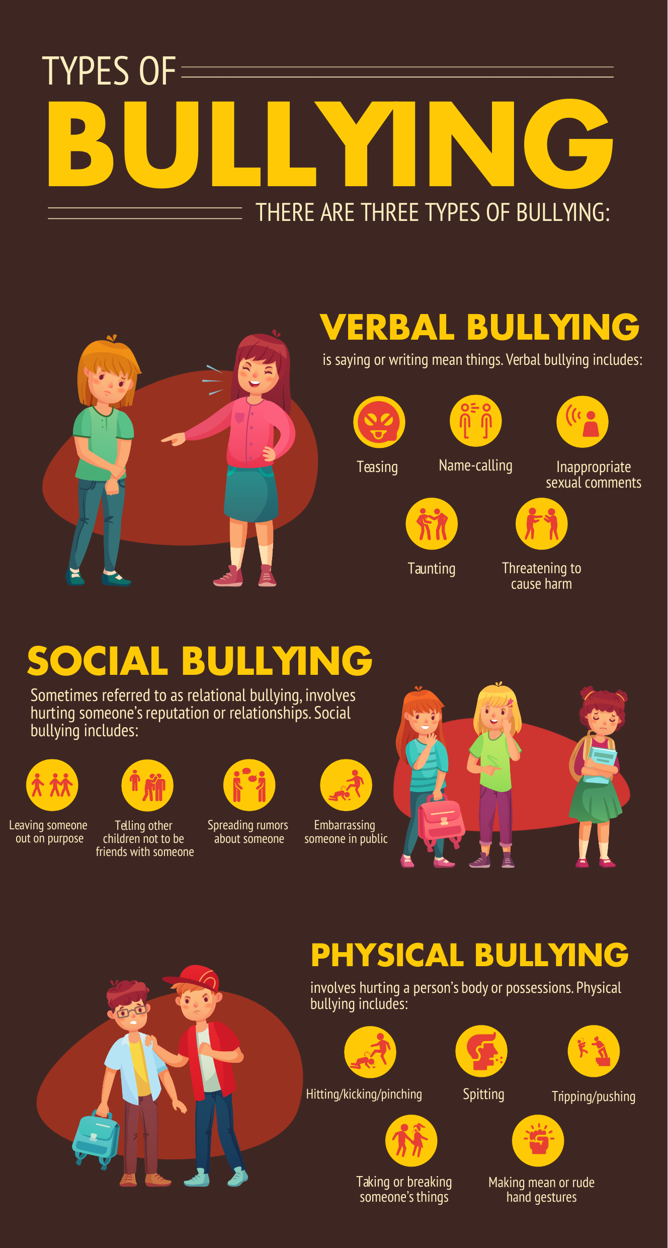 An infographic about the different types of bullying