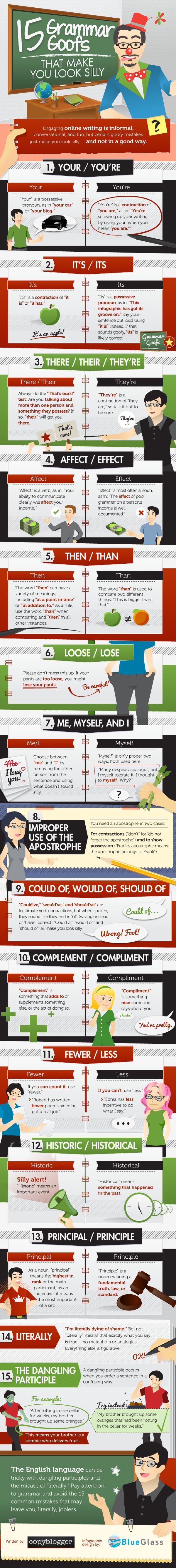 Copyblogger's Grammar Goofs Infographic