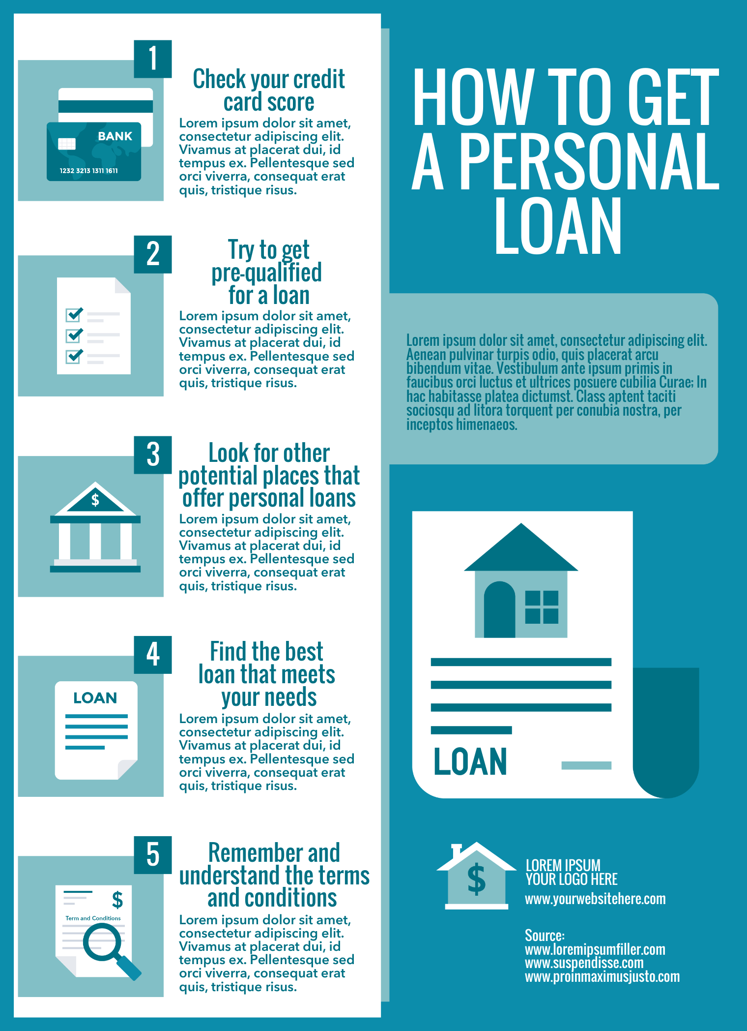 An infographic about how to get a personal loan