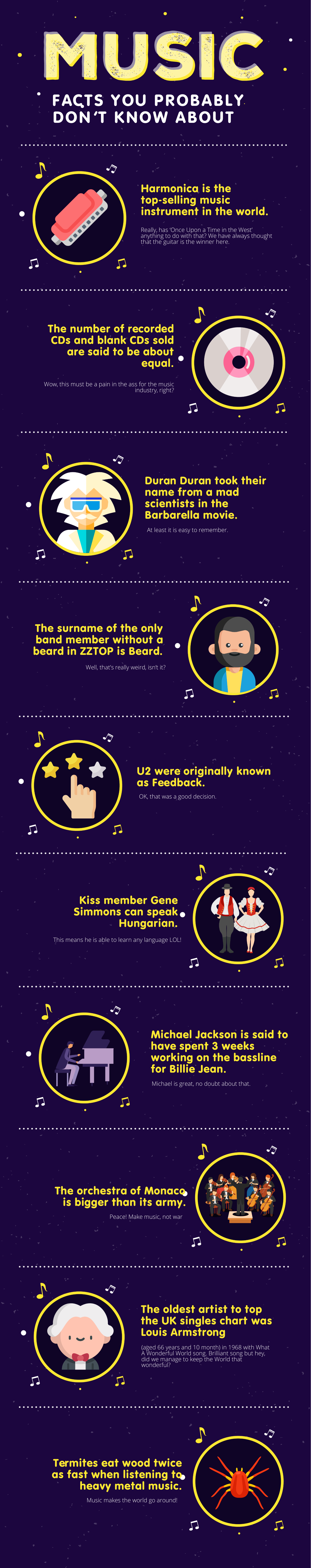 an infographic about music facts