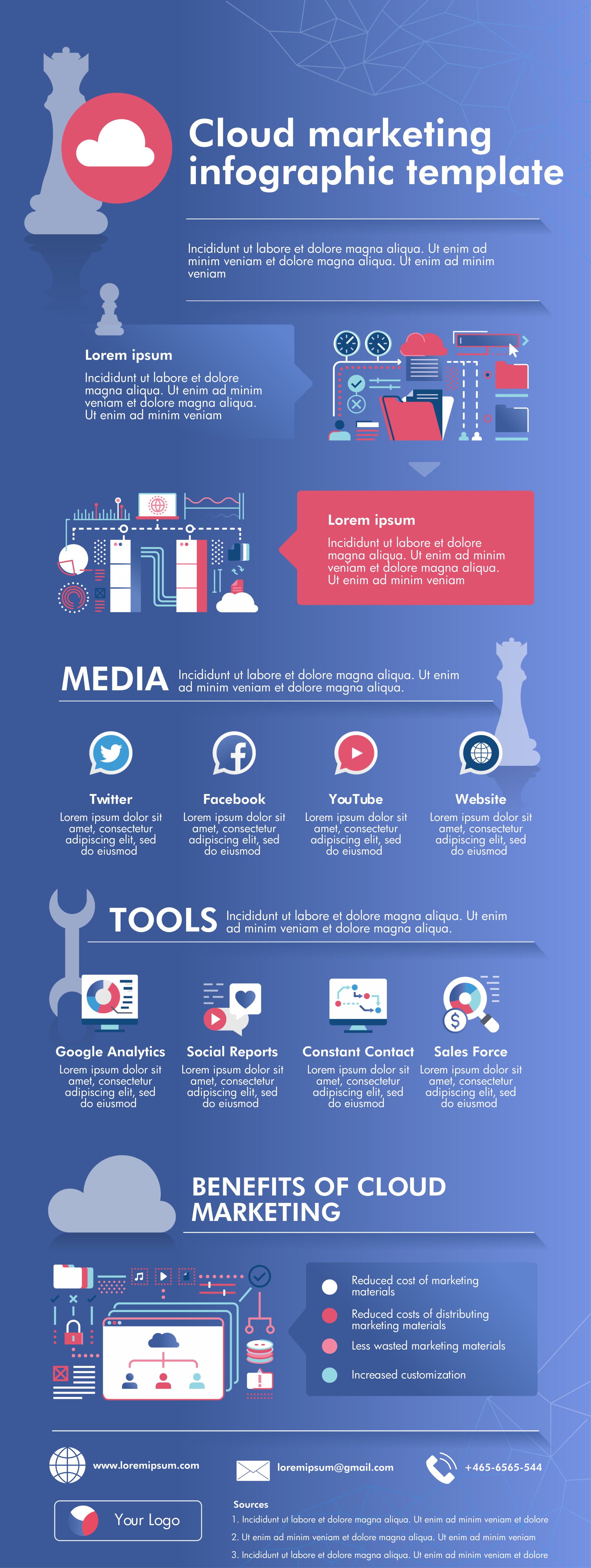 Cloud marketing infographic template