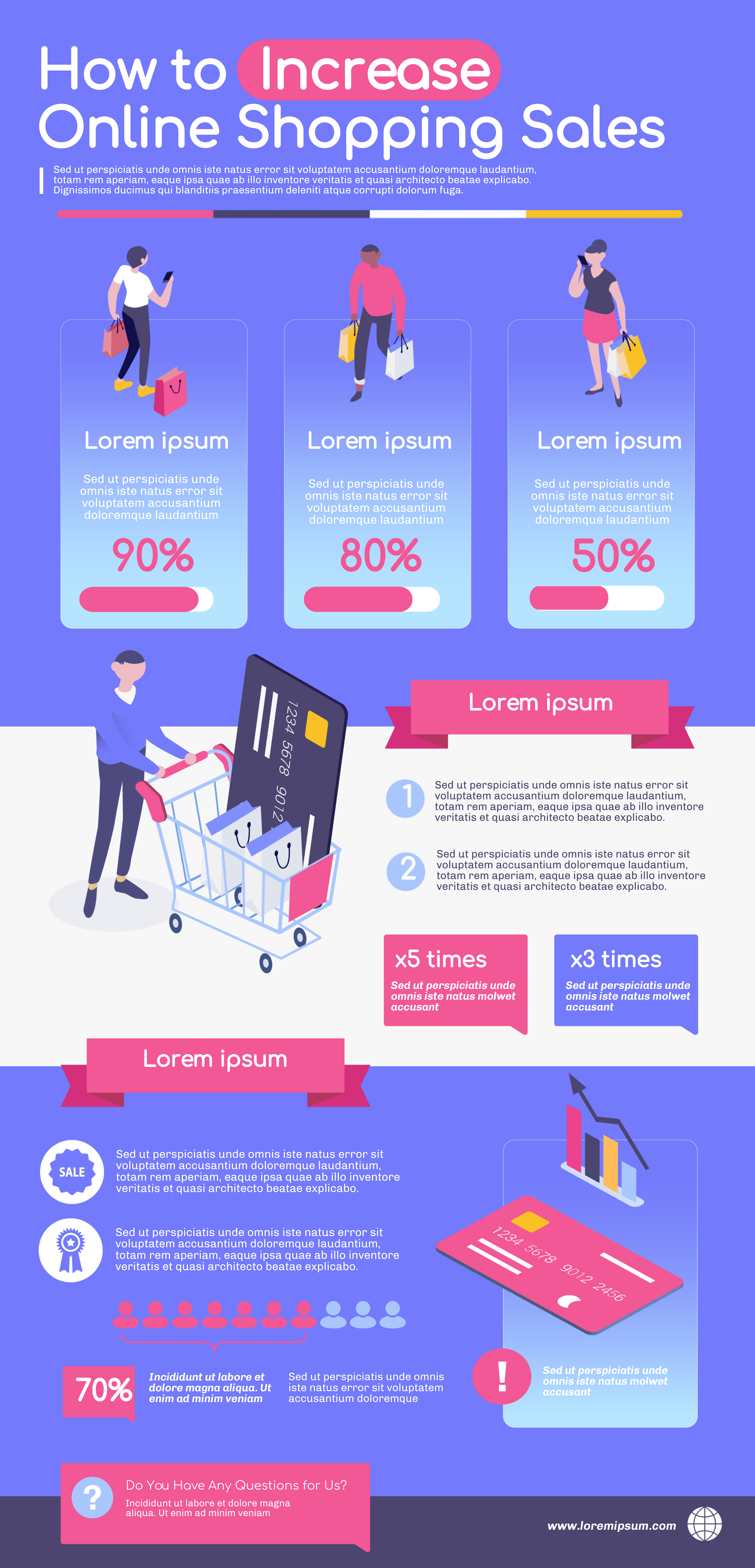 Online shopping infographic template