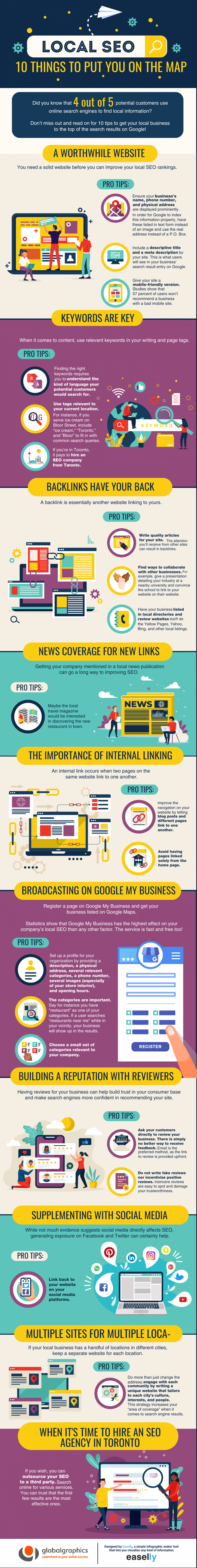 Local SEO infographic template