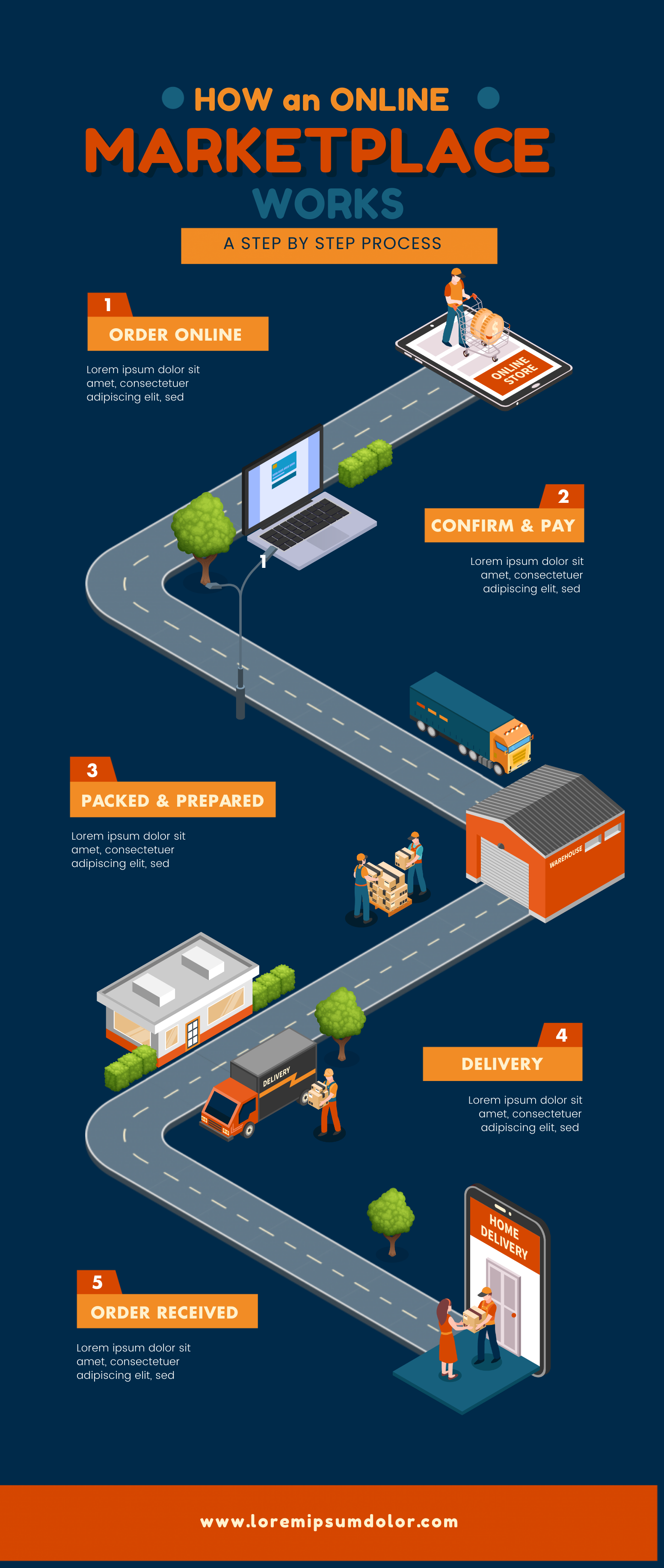 Online marketplace infographic template