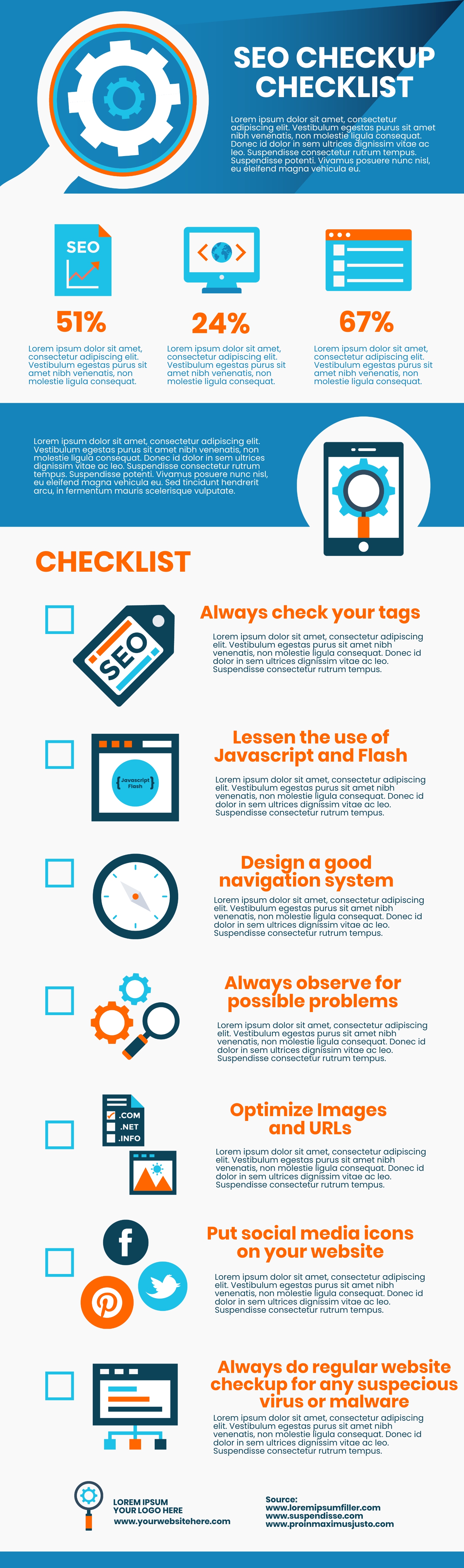 SEO infographic checklist template