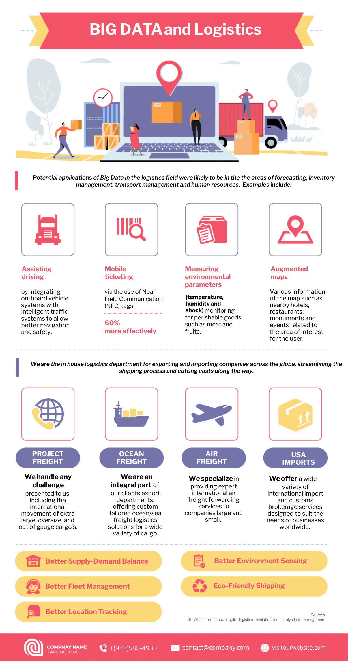 Logistics infographic template