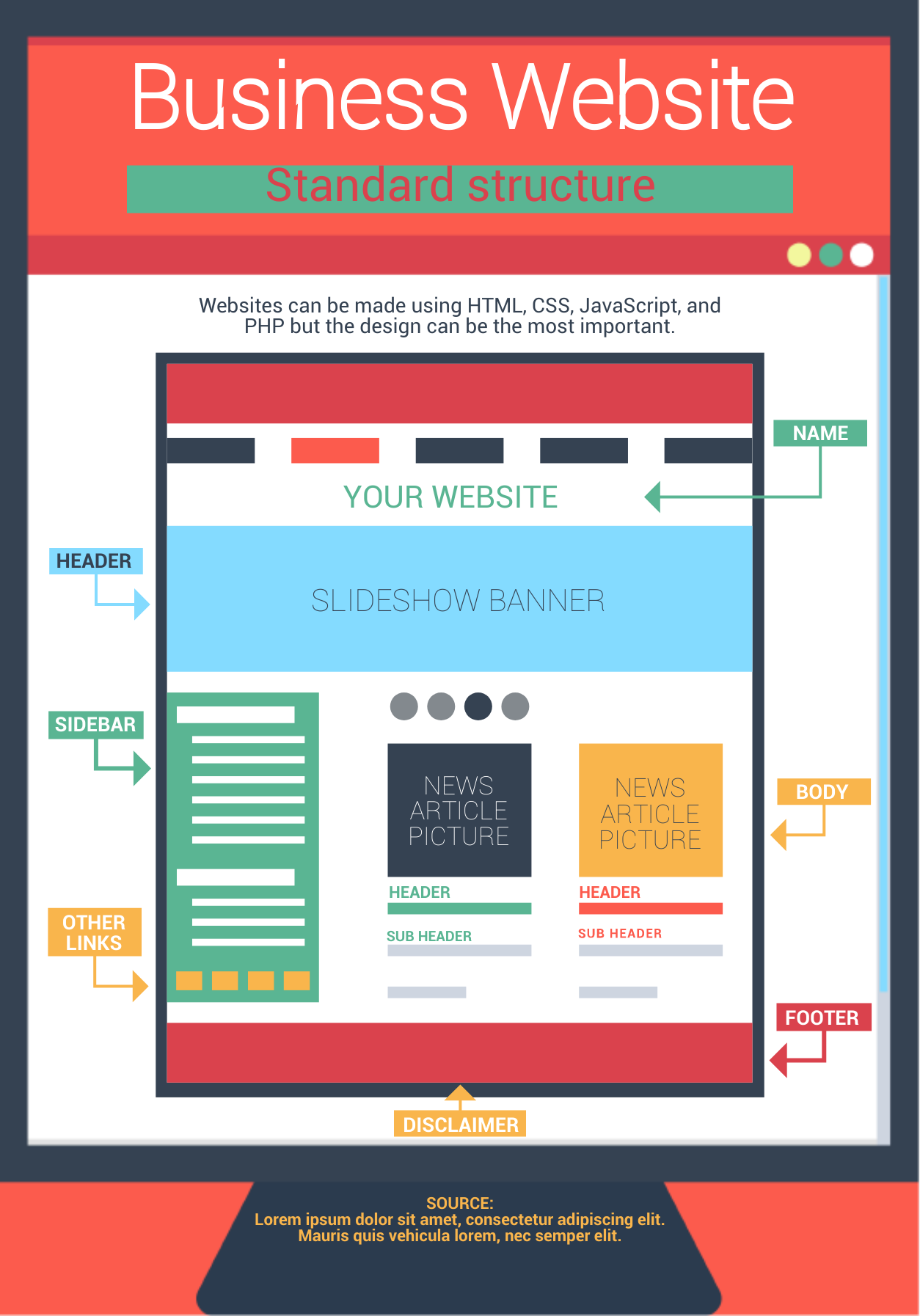Business website marketing infographic template