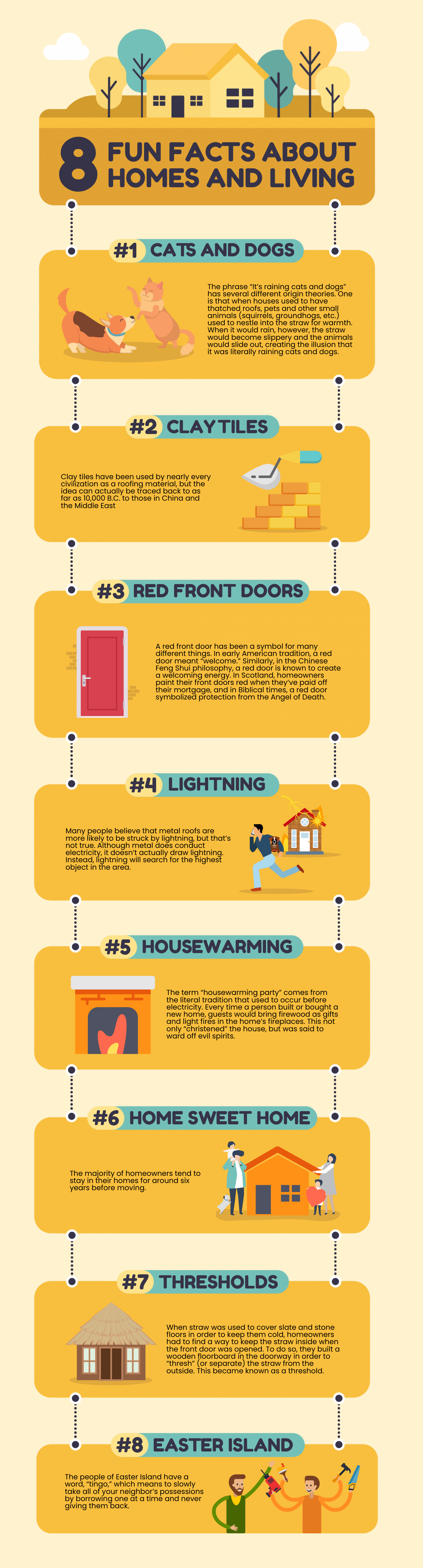 Home living infographic template