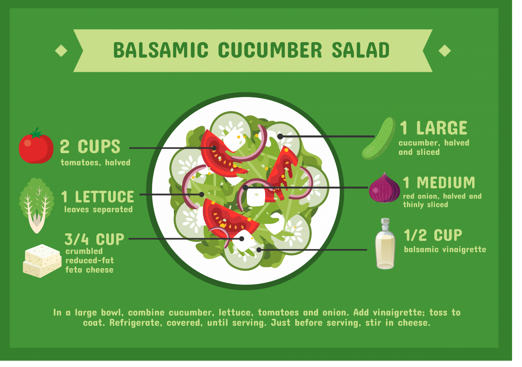 an infographic about balsamic cucumber salad recipe
