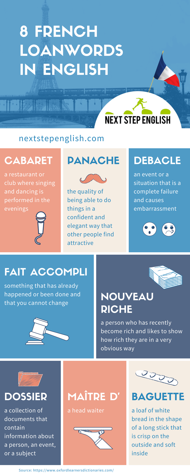 Infographic about french loanwords in English