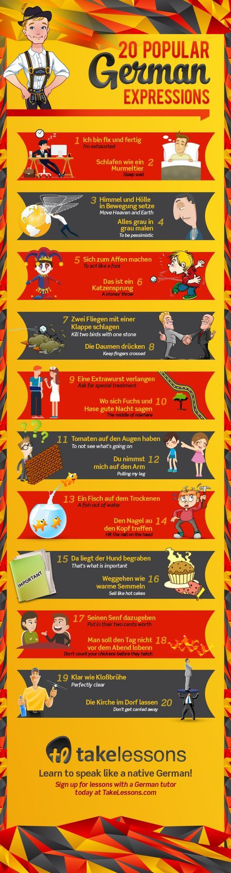 A language learning infographic about commonly used German phrases