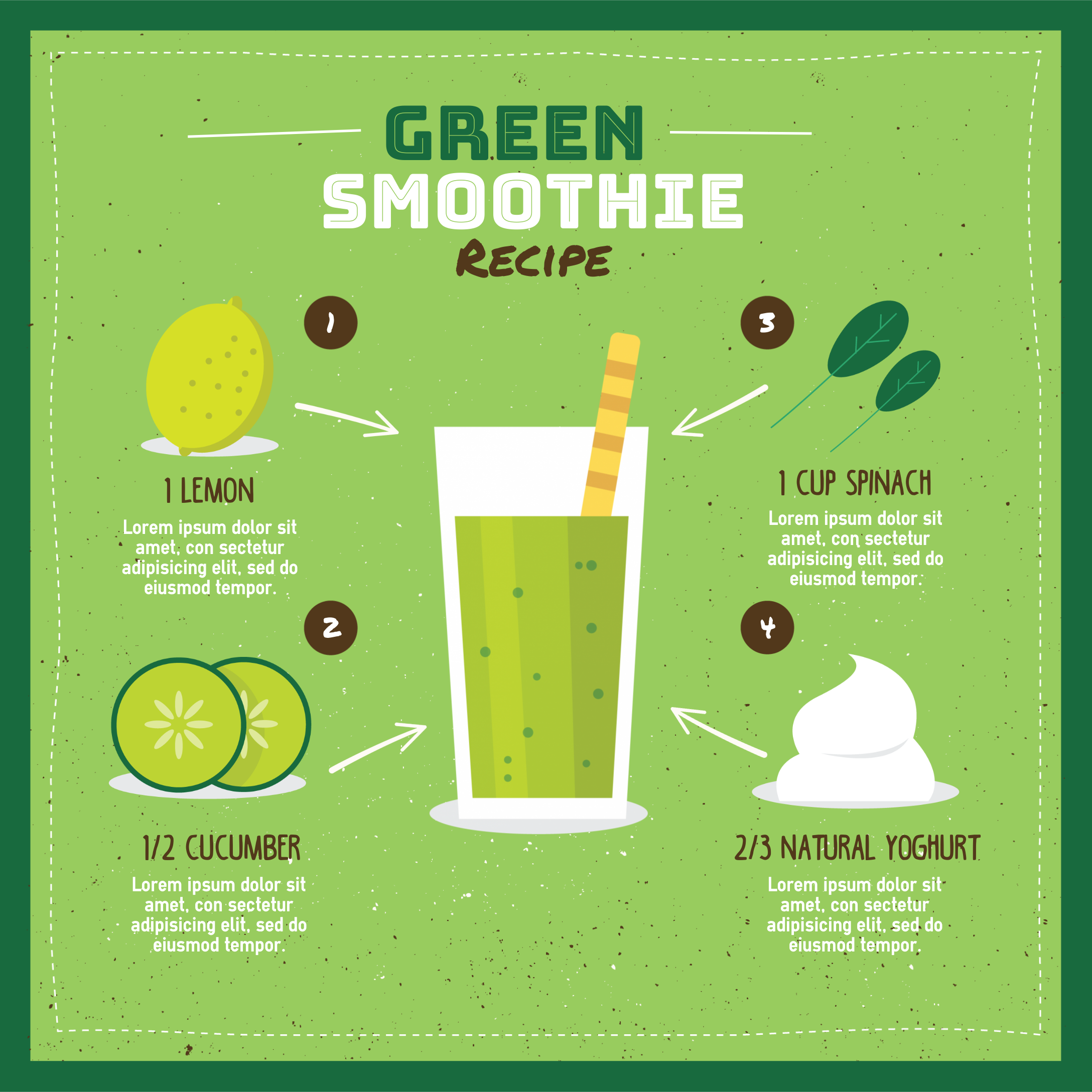 an infographic for a green smoothie recipe.