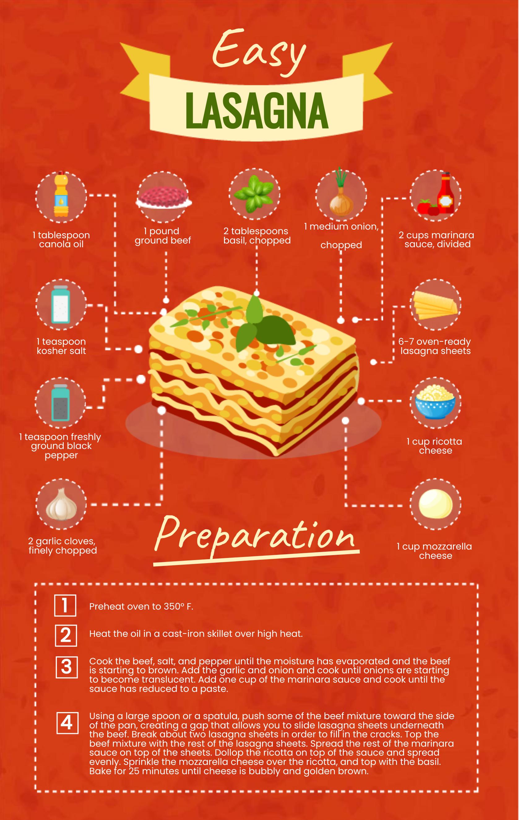 recipe infographic for lasagna.