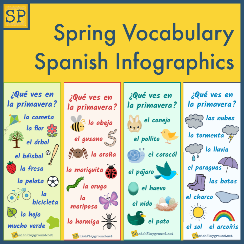 Spring vocabulary spanish infographic