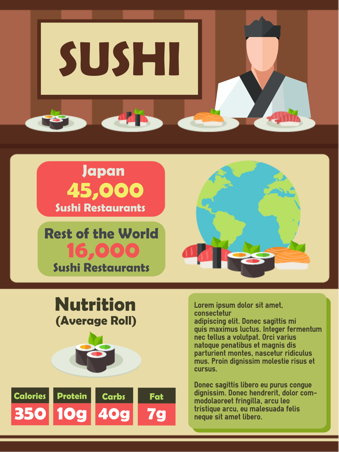an infographic about sushi.