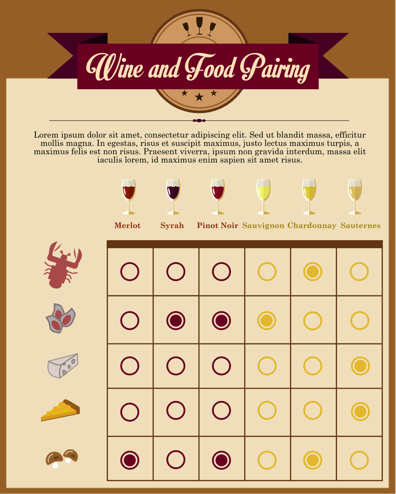 an infographic about food and wine pairing.