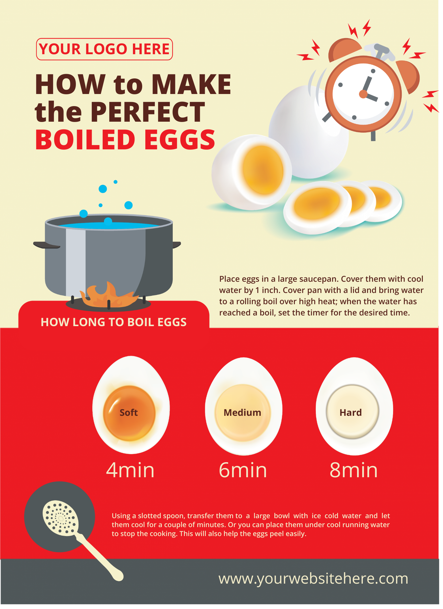 an infographic about making the perfect boiled eggs.