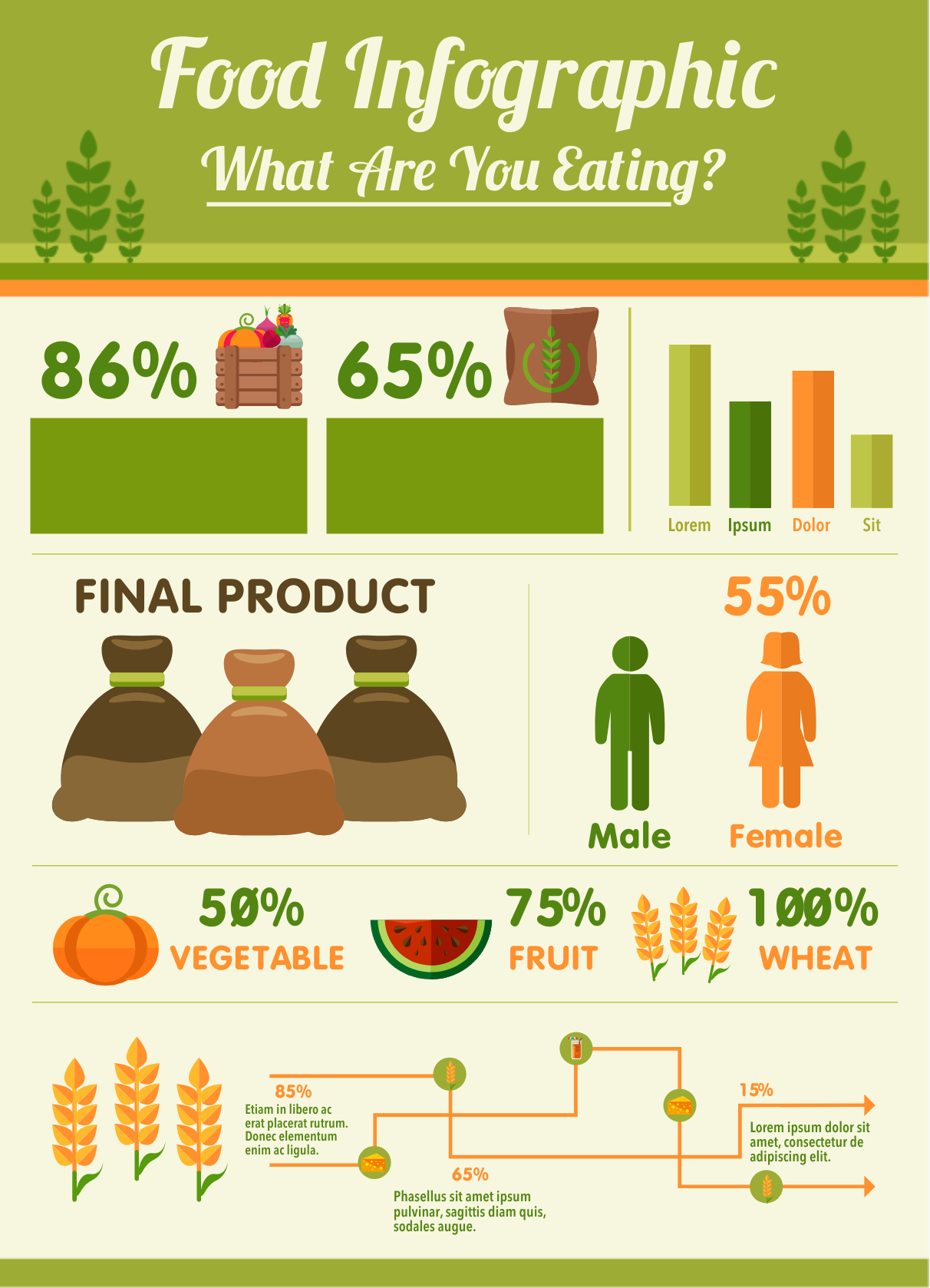 an infographic about food