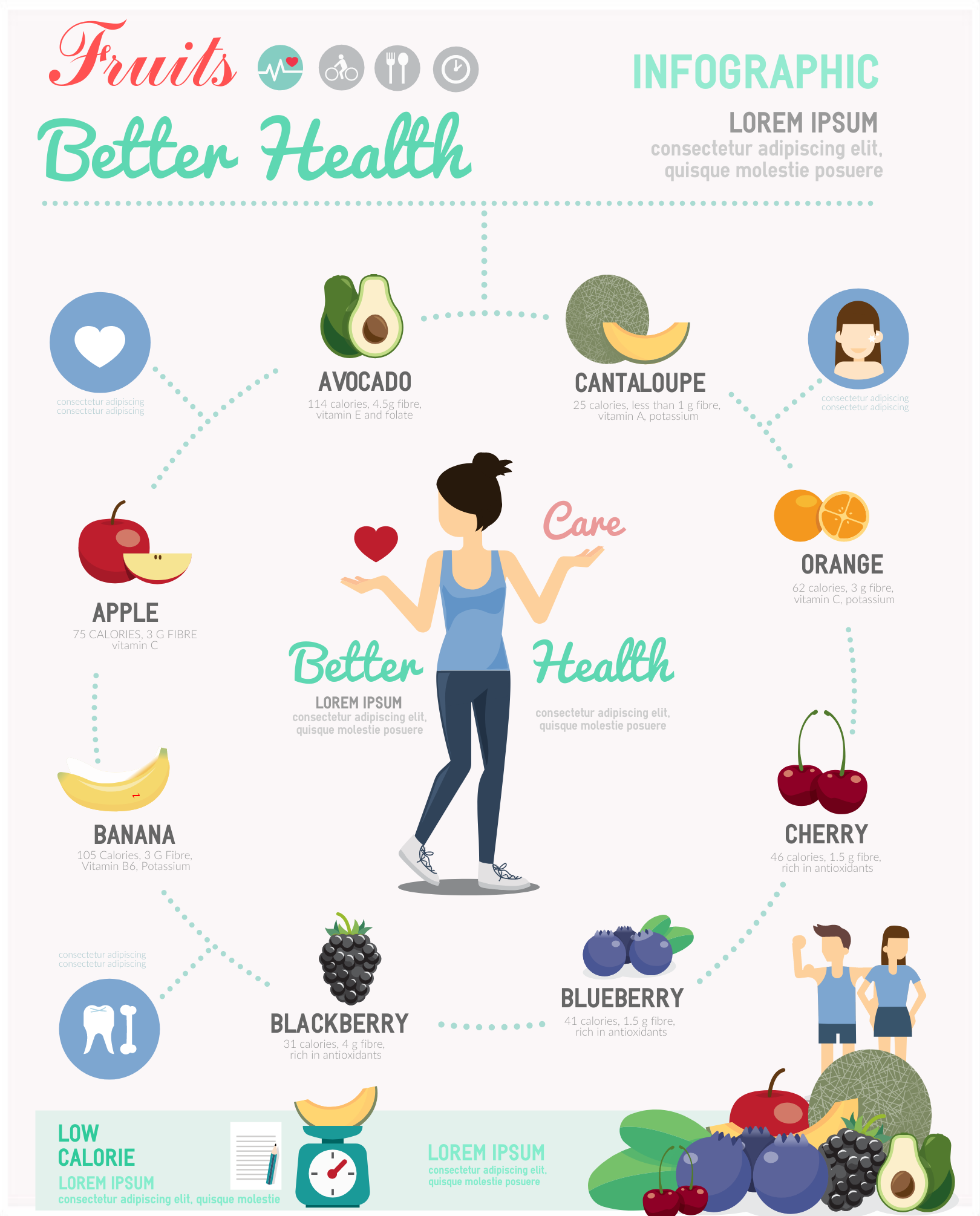 infographic about fruits.