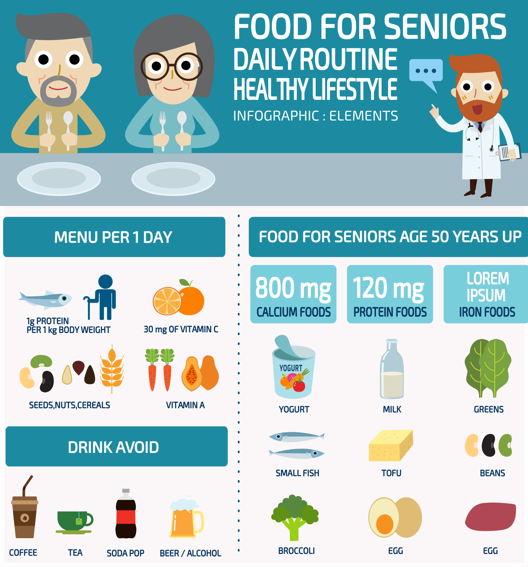 An infographic about healthy eating for seniors.