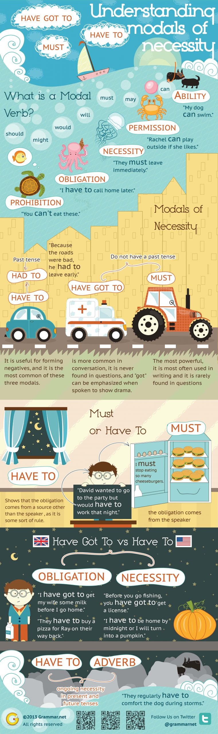 Language Learning Infographic use can highlight grammatical differences.