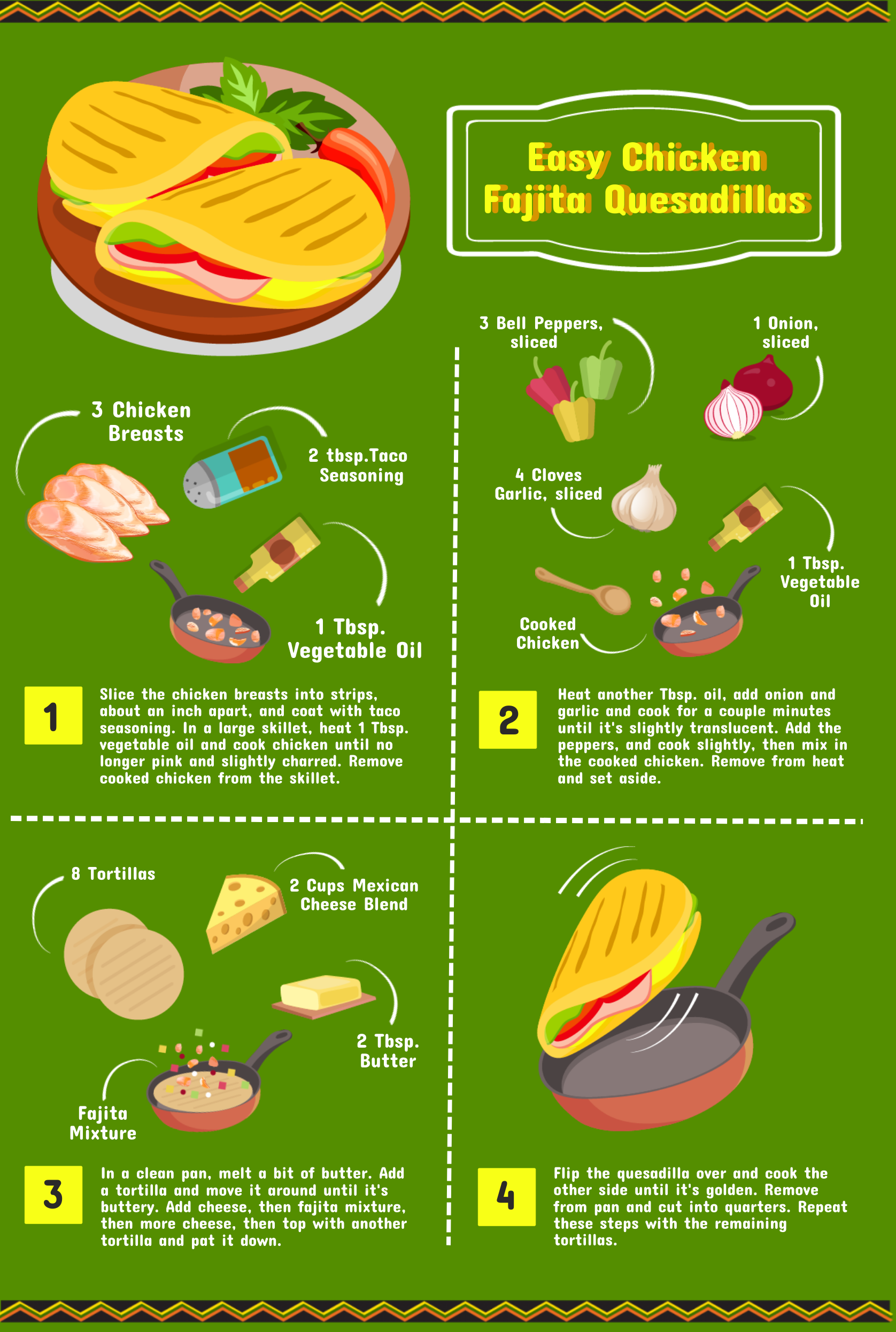an infographic template about a quisadillas recipe.